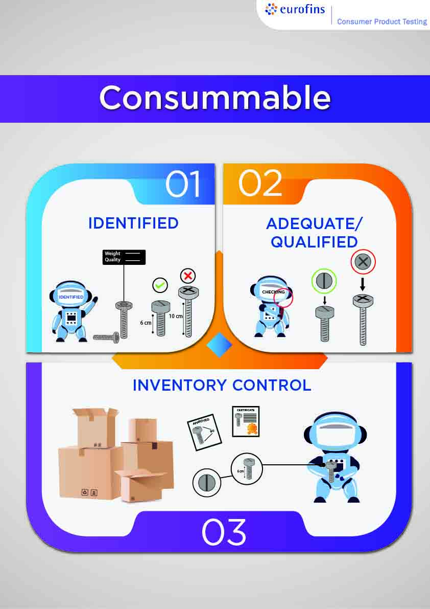 consummable
