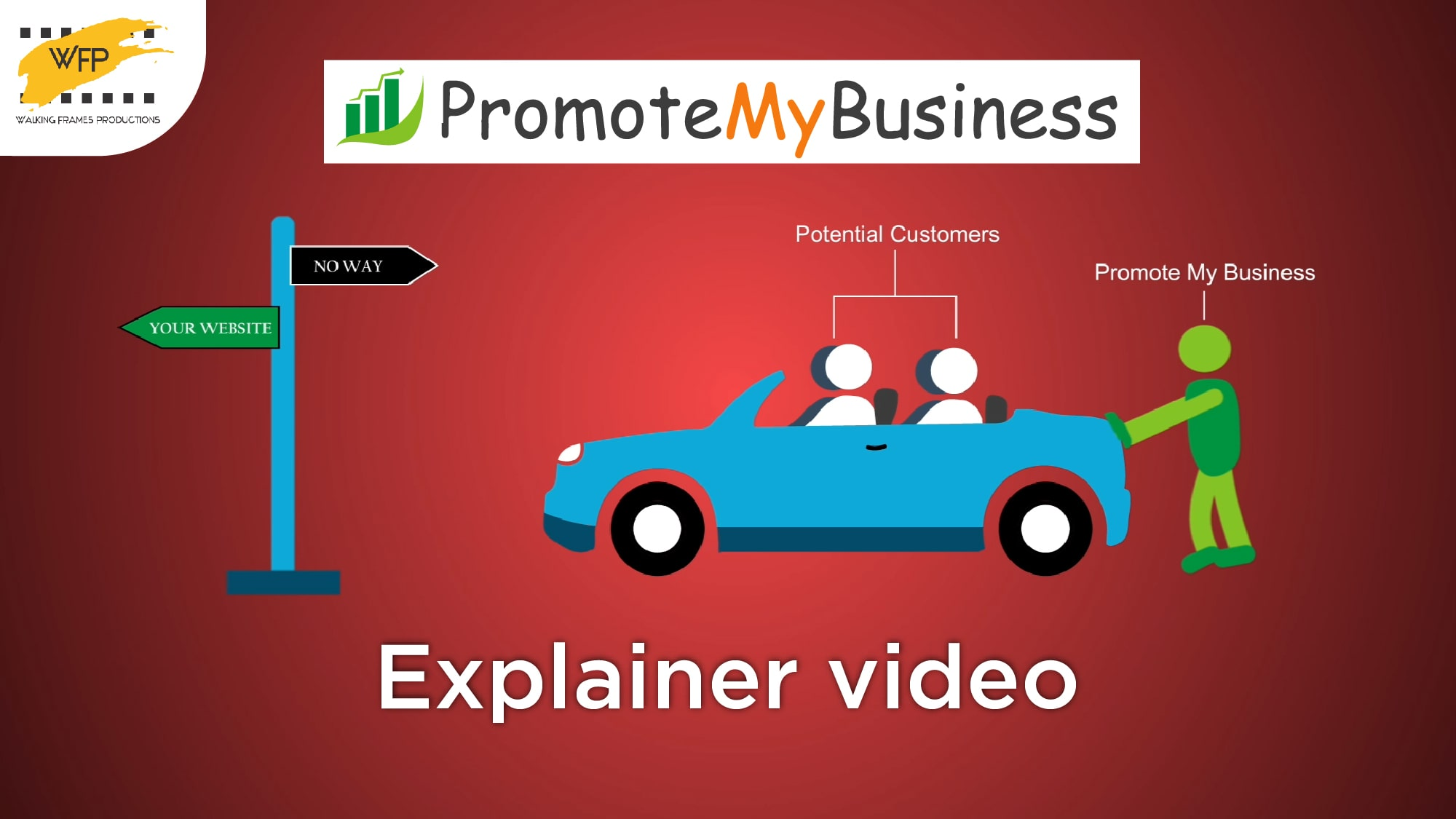 digital marketing explainer video
